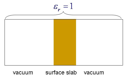 (i) vacuum/slab/vacuum